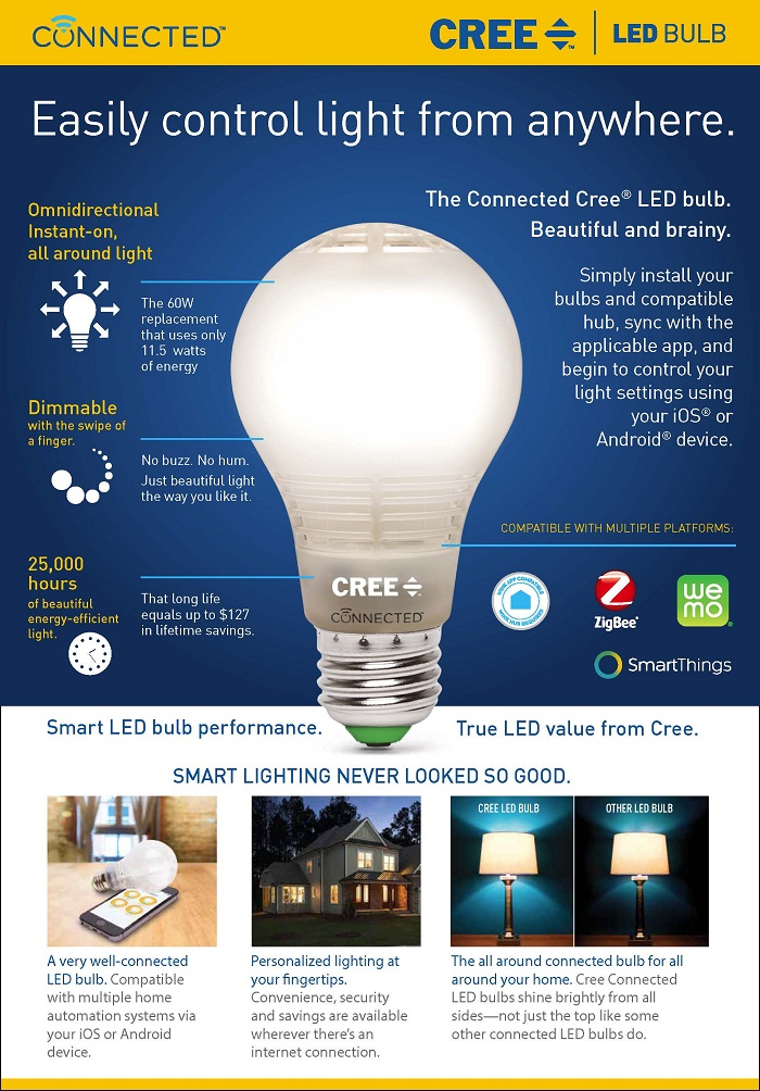 Led Light Bulb Daylight: Cree Connected 60W Equivalent Daylight A19 Dimmable LED